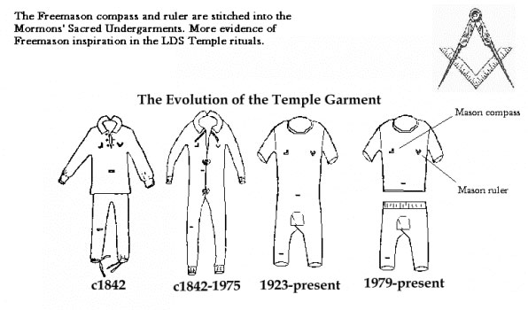 List Of Synonyms And Antonyms Of The Word Mormon Underwear Symbols